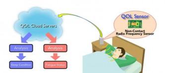 Nå skal Nintendo analysere søvnvanene dine, og gi deg nattero