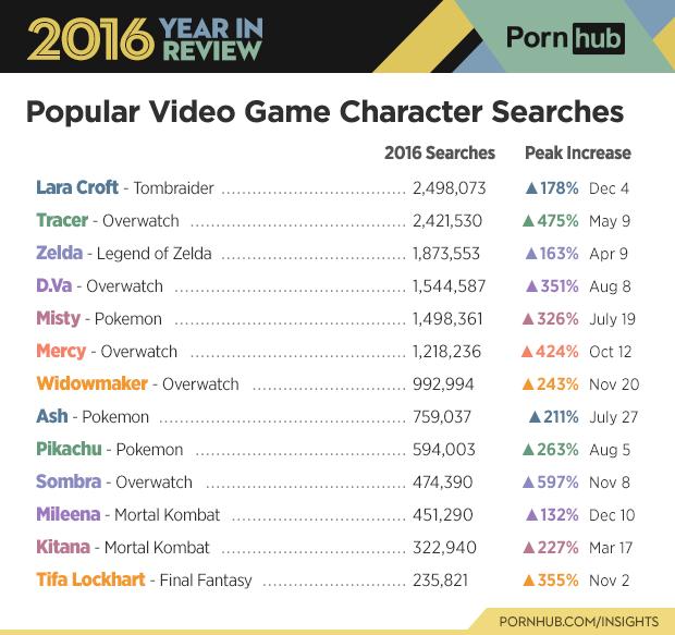 PornHub no PornHub com